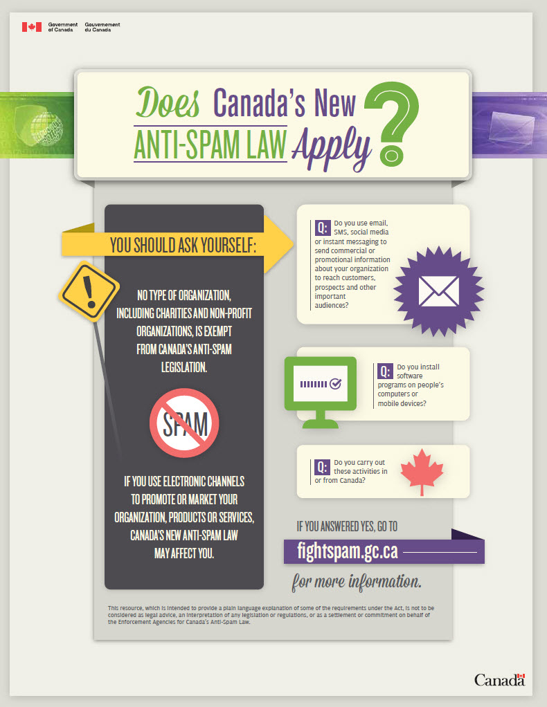Best Practices: Does Canada's New Anti-Spam Law (CASL) Apply?